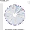 CGView Comparison Toolによるバクテリアのゲノム比較4 - ミトコンドリアゲノムの比較
