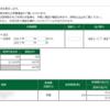 本日の株式トレード報告R2,04,14