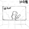 MinecraftのVR版をやってみた
