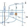 栃木県宇都宮市 都市計画道路「産業通り」が全線開通