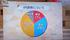 IR ってなに !? ~ NHK番組で使われたこのグラフ、どこが間違っているか、15秒以内で答えれるかな !?