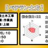 4.一般土木の上級作業員!【ベテラン土方】の職業を大分析!