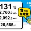 北海道えりも町1号発電所 11月度の総発電量