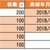信用口座の記録(2018年8月13日~8月17日) ~セブン銀行・フルテック・イントラストの短期売買~