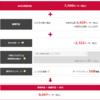 iPhoneの「格安SIM運用」と「Docomo運用」の価格を比較してみた