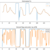LibROSA ver. 0.8.0 で基本周波数推定(YIN, pYIN)