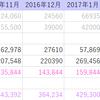 毎月の貯金目標*6万円+残業代