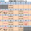 5月イベントスケジュール