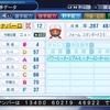 パワプロ2018作成 現役 ヤマイコ・ナバーロ(内野手)