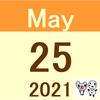 前日比2万円以上のマイナス(5/24(月)時点)