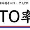 村上選手,廣岡選手がリーグ1,2位を占める「TTO率」とは
