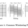 The Dataflow Model を読んだ