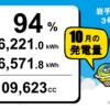 岩手県花巻市3号発電所 10月の総発電量