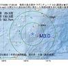 2017年10月06日 17時20分 奄美大島北東沖でM3.0の地震