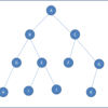 二分木(Binary Tree)