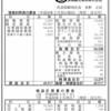 ナガシマスパーランドの長島観光開発株式会社 第60期決算公告