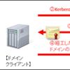標的型攻撃でADの管理者アカウントが悪用される - JPCERT/CCが注意喚起