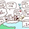 2.インターネット概論と歴史