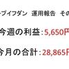 2019年3月第4周目(3/18~3/23)の運用利益報告 第40回【ループイフダン不労所得の実績】