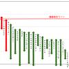 2021東京新聞杯G3 全馬指数
