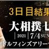 「大相撲七月場所」3日目の結果です。貴景勝休場。正代に土。