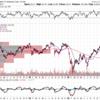 バンクオブアメリカ(BAC)2017Q1決算と株価