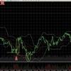 ビットコインFX 7月8日チャート分析