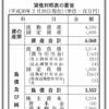 エディー・バウアー・ジャパン株式会社 第25期決算公告
