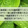 【2020年最新版】RIZIN勝利数ランキングTOP10!堀口恭司や那須川天心は何位?朝倉未来は意外に下位?順位をまとめてみた!