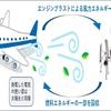 航空業界のエネルギー地産地消アイデア