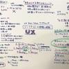 UXワークショップ「コンテキストの理解と実践」に参加してきた #UXSketch #UXDaysTokyo