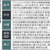 自民党総裁選 安倍氏3選 改憲加速 秋国会へ公明と協議 - 東京新聞(2018年9月21日)
