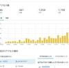 【画像あり】はてなブログ初心者の1ヶ月のPVを大公開チャーハン!!!