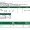本日の株式トレード報告R1,10,08