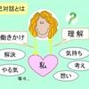 自己対話を飛躍的にうまくする5つの問い