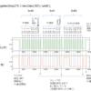 MATLABのArduinoアドオンを用いてセンサ情報を取得する(4)