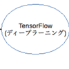 TensorFlowの手書き数字認識チュートリアルからざっくりディープラーニングを勉強してみました