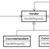 PHPによるデザインパターン入門 - Chain of Responsibility〜処理のたらい回し