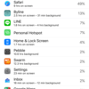 iPhone アプリの使用状況 2016年12月