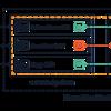 re:Invent 2020 で発表された AWS Lambda でのコンテナイメージのサポートを試してみた
