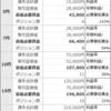 【保存版】円高でも儲かっているループイフダンで年利20%-40%の不労所得:トルコリラとは違う、先進国通貨の回帰性のおかげです。