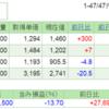2019.1.24(木) 資産状況