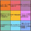 新年の目標設定! 大谷選手のマンダラチャート「無料スマホアプリ」の使い方を公開