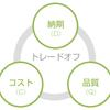 プロジェクトマネジメント(新システム開発導入プロジェクト編)_ナレッジ共有1回目 Project management (New system development introduction project) _ Knowledge sharing first time