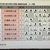 将棋・11月19日に注目の大一番があります!!!