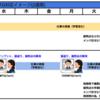 リモートワーク時代のチーム仕事術(15分ミーティングの活用)