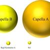 太陽と同じスペクトル型の恒星 G型星