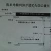 ハンセン病家族訴訟 熊本地裁判決についての補足