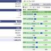 2020年05月21日(木)投資状況報告