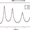 SCILABで周波数応答関数を計算する